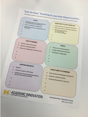 "Paper handout titled ""Just-in-time Teaching and Learning Opportunities"""