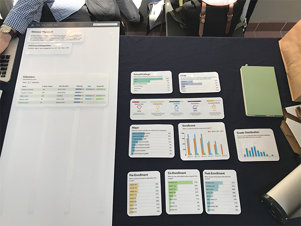 A poster with Velcro strips on a table with smaller laminated examples of data visualizations scattered next to it.