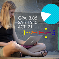 Woman sitting on the ground with a laptop with an illustration of a graph and GPA, SAT, and ACT scores