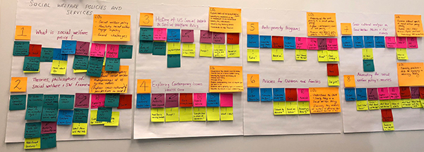 Four easel paper pages adhered to a whiteboard covered in multi-colored sticky notes
