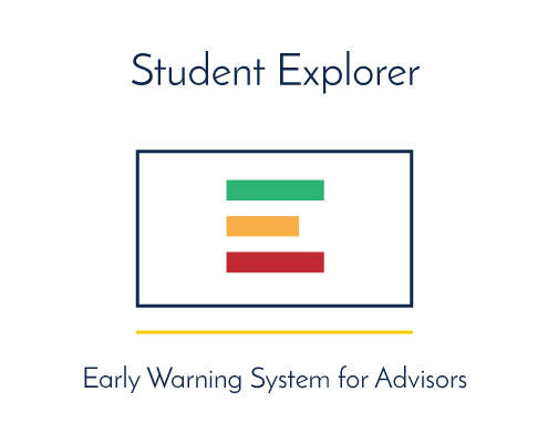Student Explorer